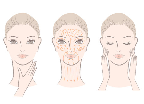 Face Lift Exercise